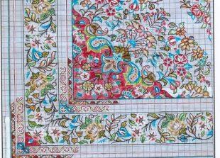 طرح فرش ایران مشهور به نام شهرها و مکانها